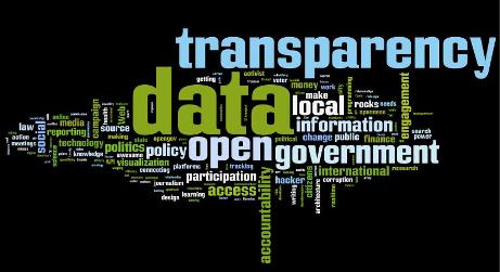 Collage of words with data transparency local information open government